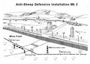 Sheep Defences